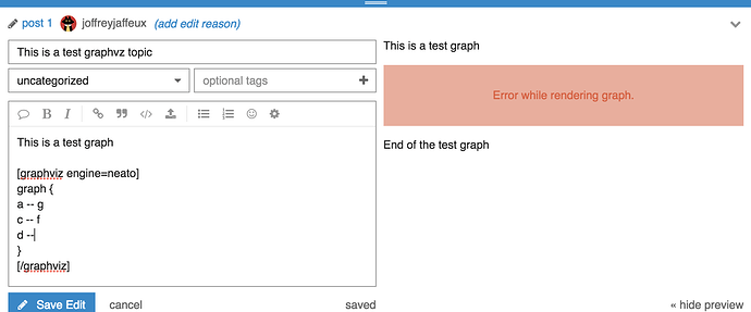 Graphviz Plugin - plugin - Discourse Meta