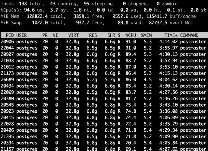 Screen Shot 2020-02-12 at 3.01.57 PM