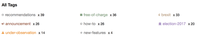 Add a custom fontawesome icon and color to your tag - tips & tricks