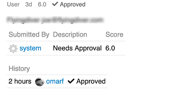 approved-user