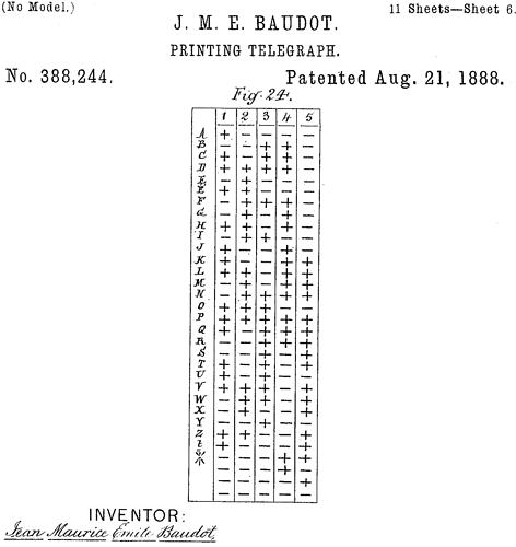 baudot-code-patent