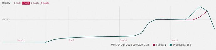 Screenshot%20from%202018-06-27%2010-52-42