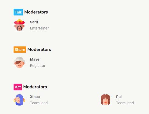 category-moderators
