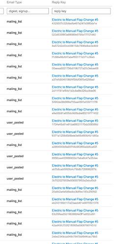 emails-sent