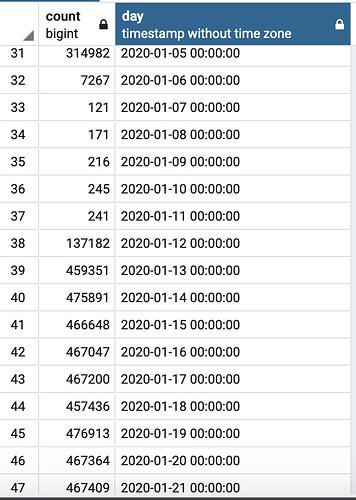 截圖 2020-02-07 下午4.17.20