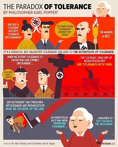 paradox-of-tolerance