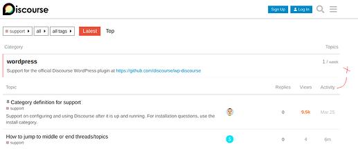 topic list activity label