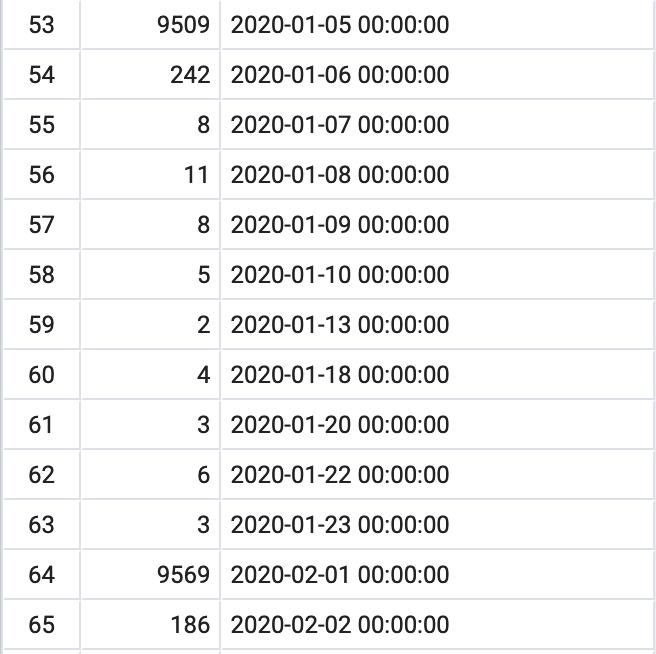 截圖 2020-02-07 下午6.22.01