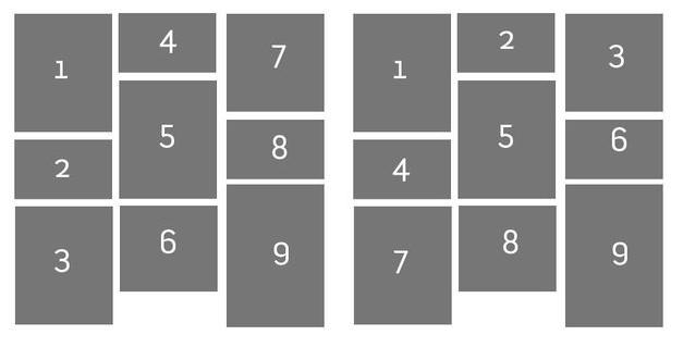 order_comparison